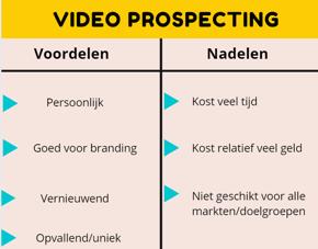 Afbeelding Video Prospecting
