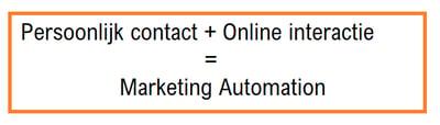 B2B Marketing automation persoonlijk
