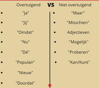 Infographic: overtuigend vs niet overtuigend