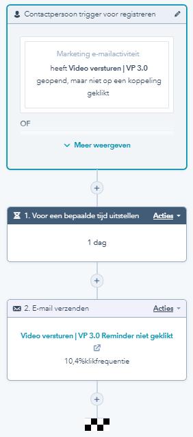 workflow in Hubspot