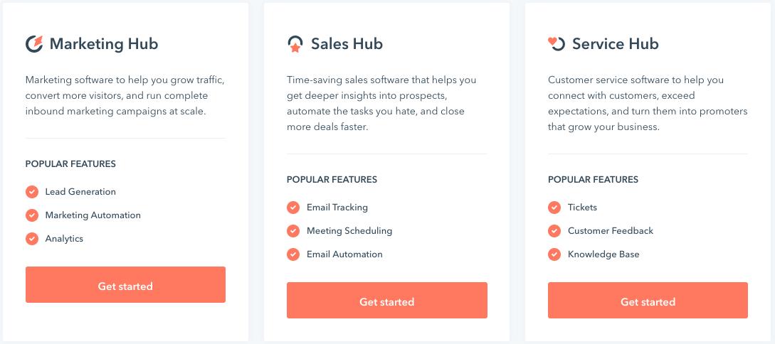 hubspot software licenties